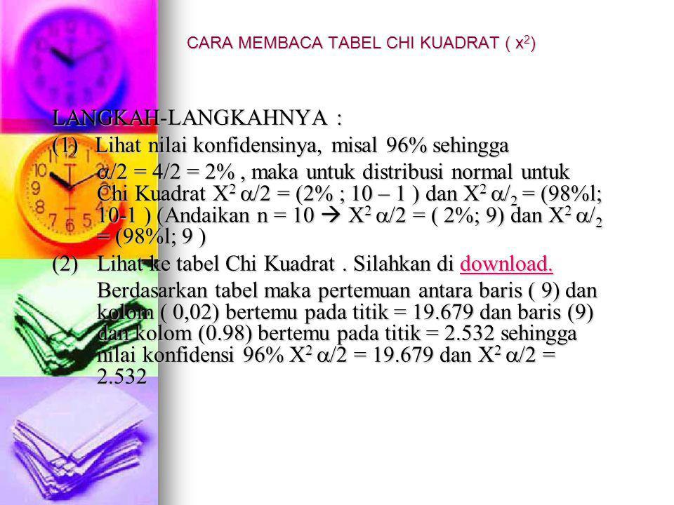 CARA MEMBACA TABEL CHI KUADRAT ( x2)