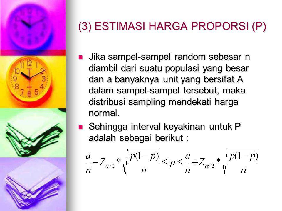 (3) ESTIMASI HARGA PROPORSI (P)