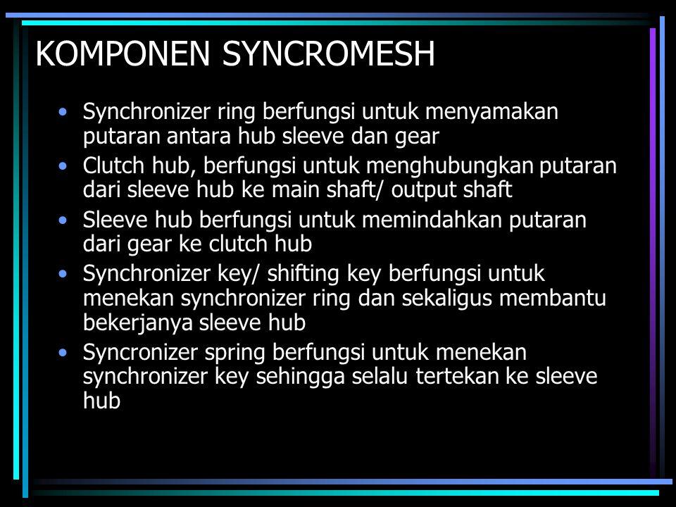 KOMPONEN SYNCROMESH Synchronizer ring berfungsi untuk menyamakan putaran antara hub sleeve dan gear.