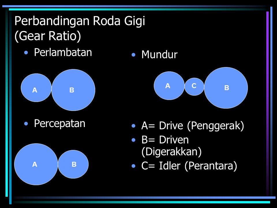 Perbandingan Roda Gigi (Gear Ratio)