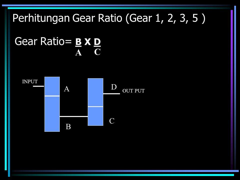 Perhitungan Gear Ratio (Gear 1, 2, 3, 5 )