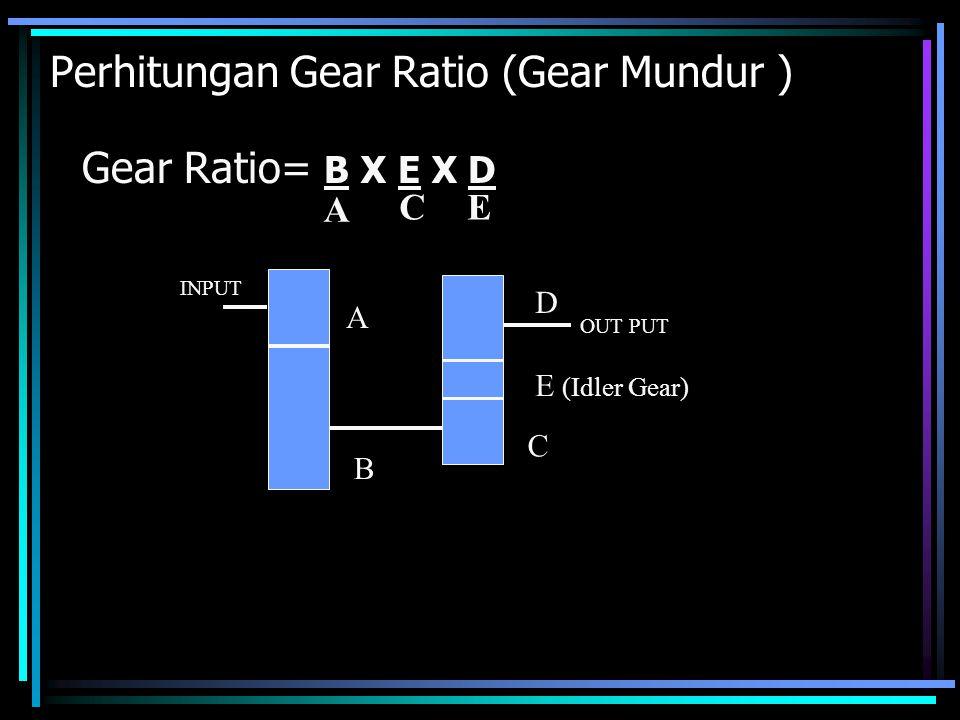 Perhitungan Gear Ratio (Gear Mundur )