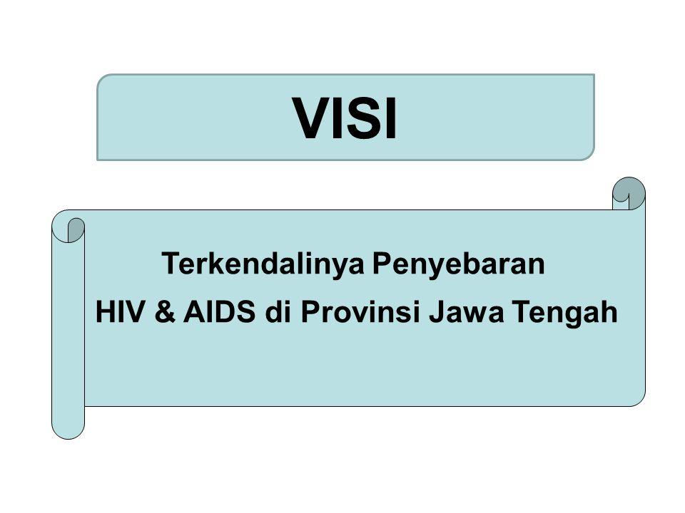 Terkendalinya Penyebaran HIV & AIDS di Provinsi Jawa Tengah