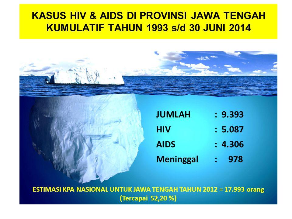 ESTIMASI KPA NASIONAL UNTUK JAWA TENGAH TAHUN 2012 = 17.993 orang