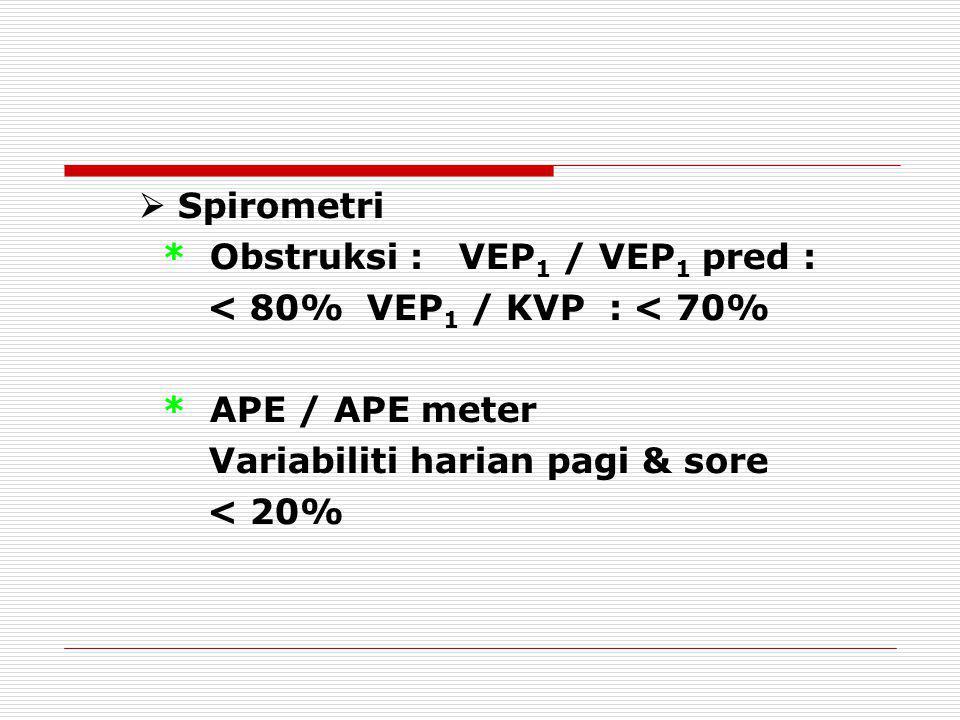  Spirometri * Obstruksi : VEP1 / VEP1 pred : < 80% VEP1 / KVP : < 70% * APE / APE meter. Variabiliti harian pagi & sore.
