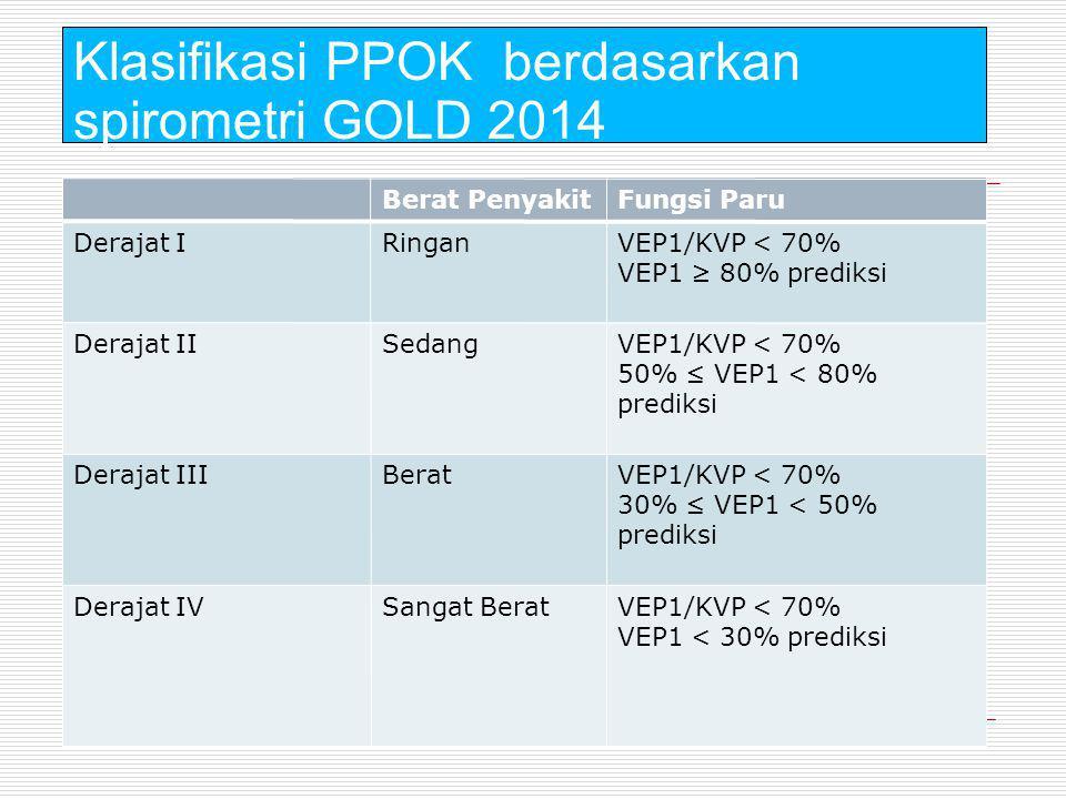 Klasifikasi PPOK berdasarkan spirometri GOLD 2014