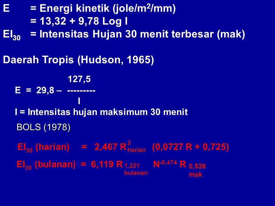 E = Energi kinetik (jole/m2/mm) = 13,32 + 9,78 Log I