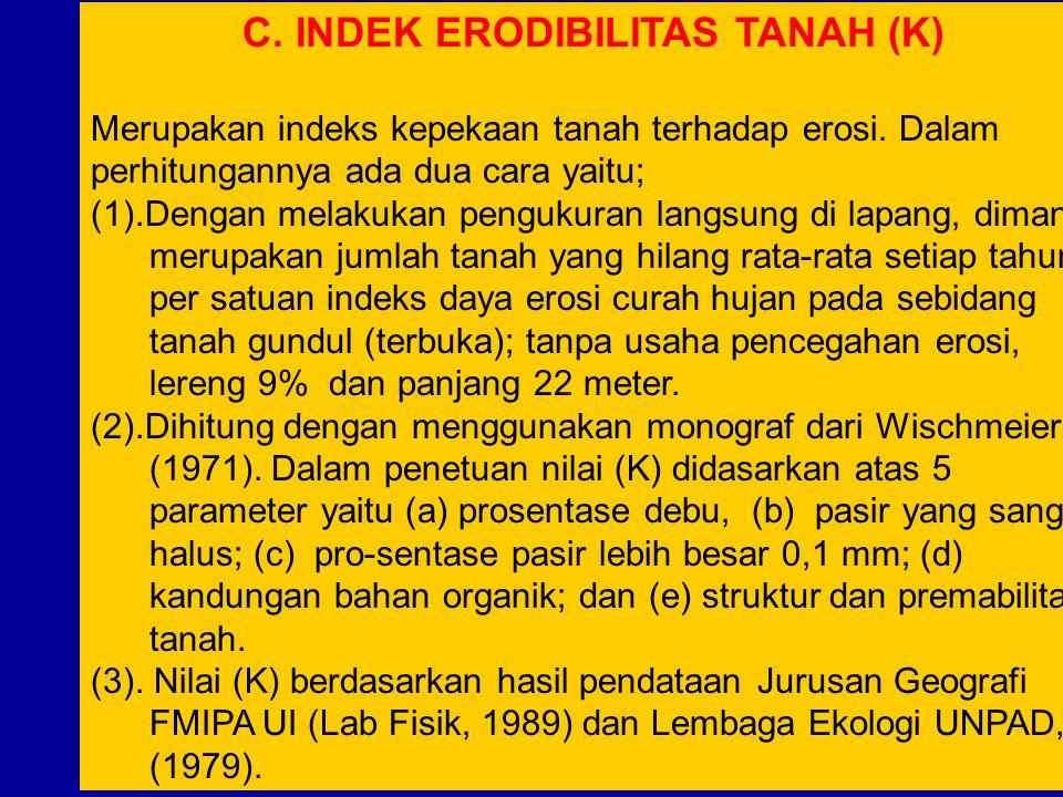 C. INDEK ERODIBILITAS TANAH (K)