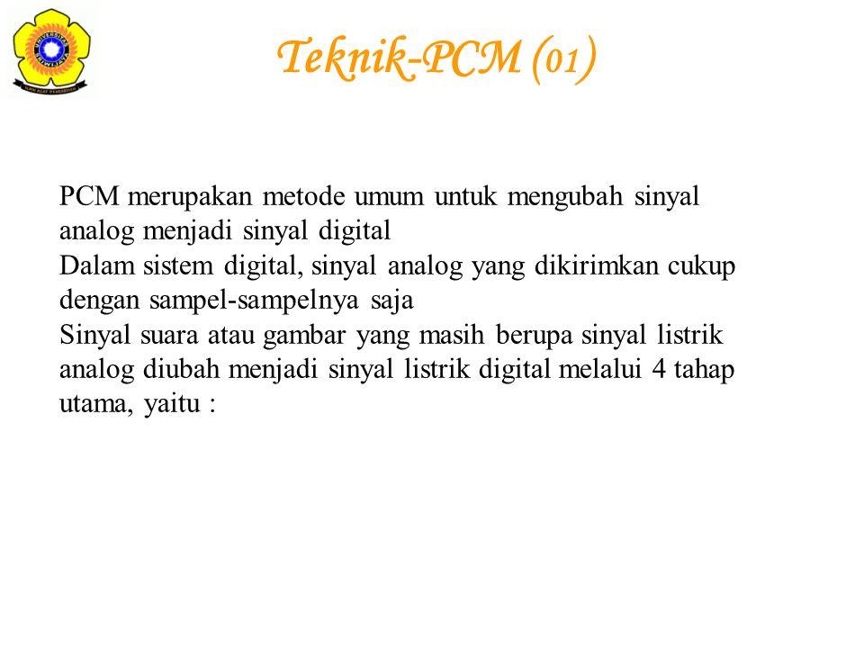 Teknik-PCM (01)