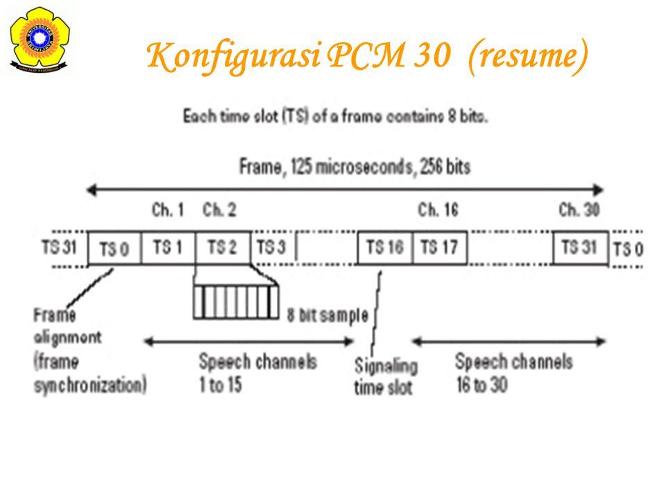 Konfigurasi PCM 30 (resume)