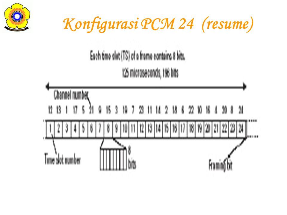 Konfigurasi PCM 24 (resume)