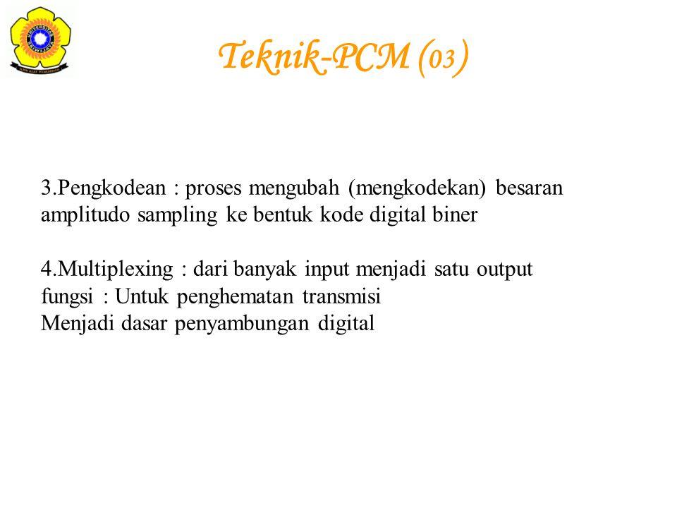 Teknik-PCM (03) 3.Pengkodean : proses mengubah (mengkodekan) besaran amplitudo sampling ke bentuk kode digital biner.