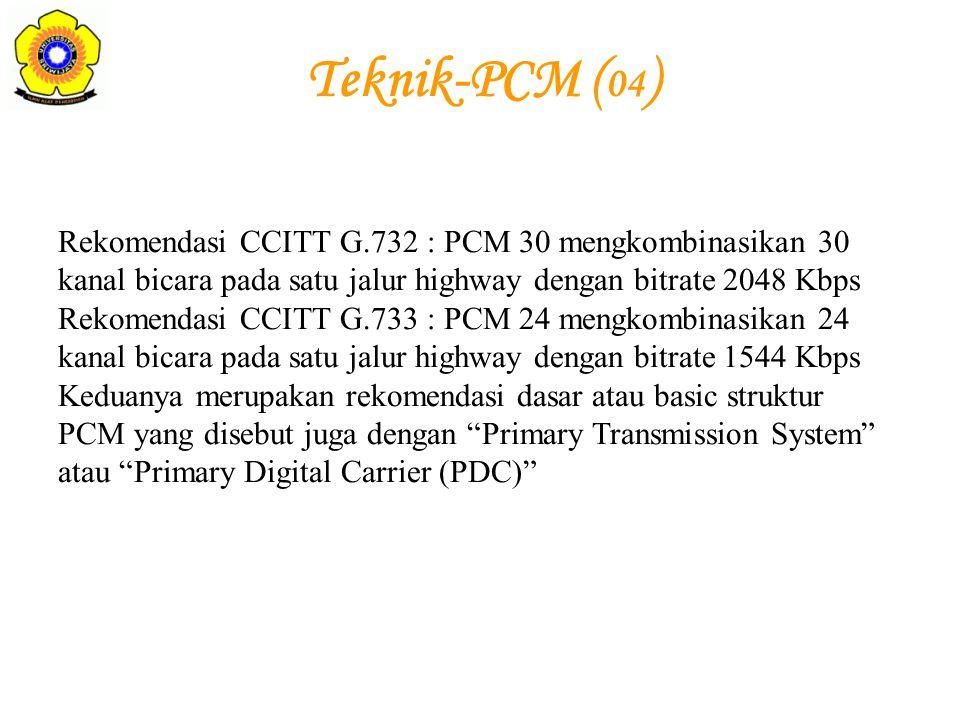 Teknik-PCM (04)