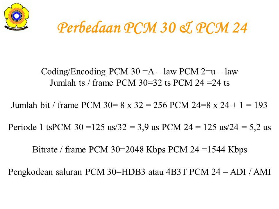Perbedaan PCM 30 & PCM 24