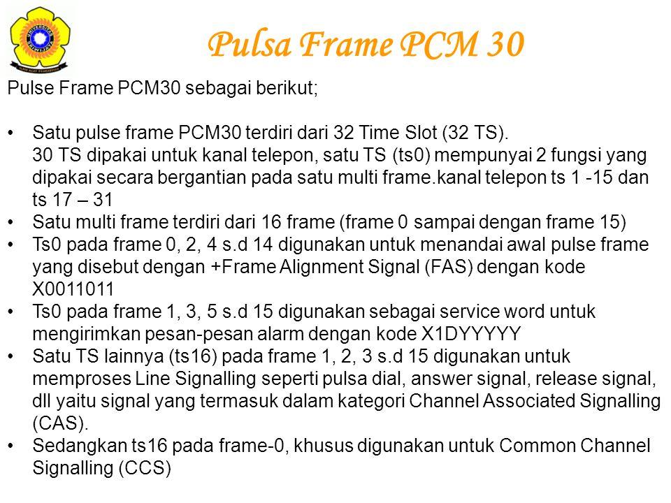 Pulsa Frame PCM 30 Pulse Frame PCM30 sebagai berikut;