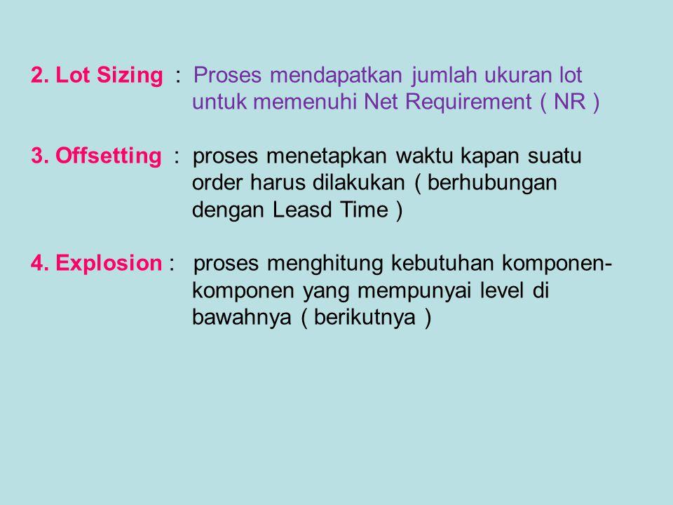 2. Lot Sizing : Proses mendapatkan jumlah ukuran lot