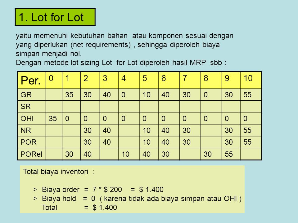 1. Lot for Lot