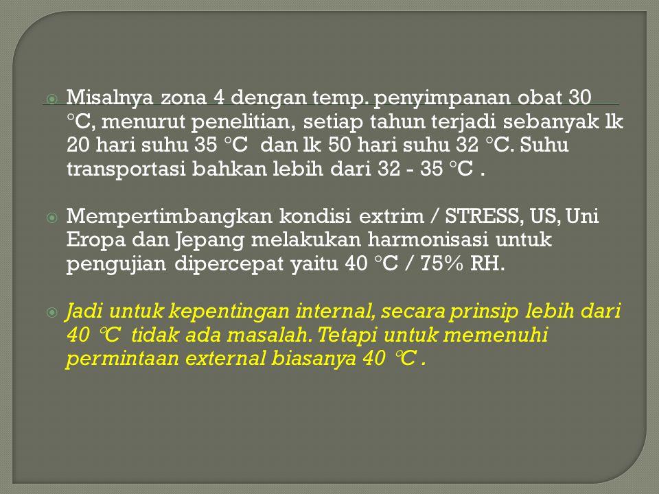 Misalnya zona 4 dengan temp