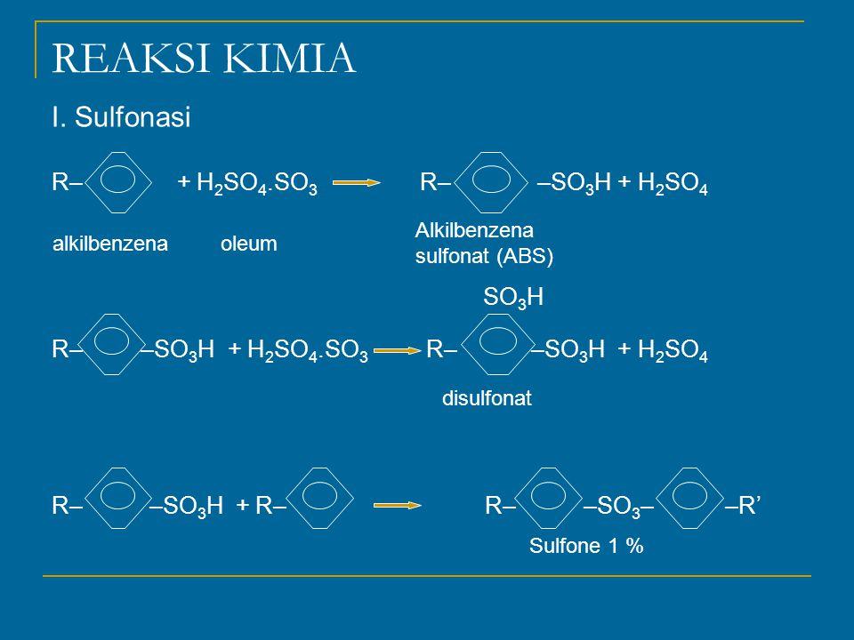 REAKSI KIMIA I. Sulfonasi R– + H2SO4.SO3 R– –SO3H + H2SO4 SO3H