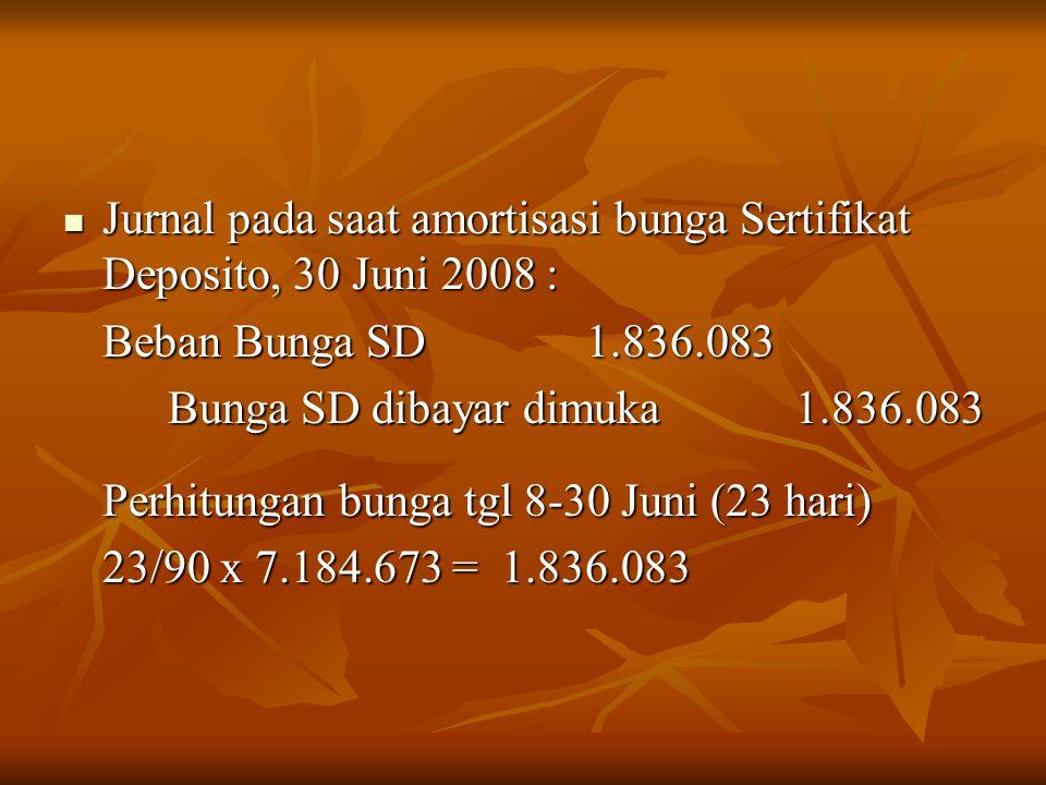Jurnal pada saat amortisasi bunga Sertifikat Deposito, 30 Juni 2008 :