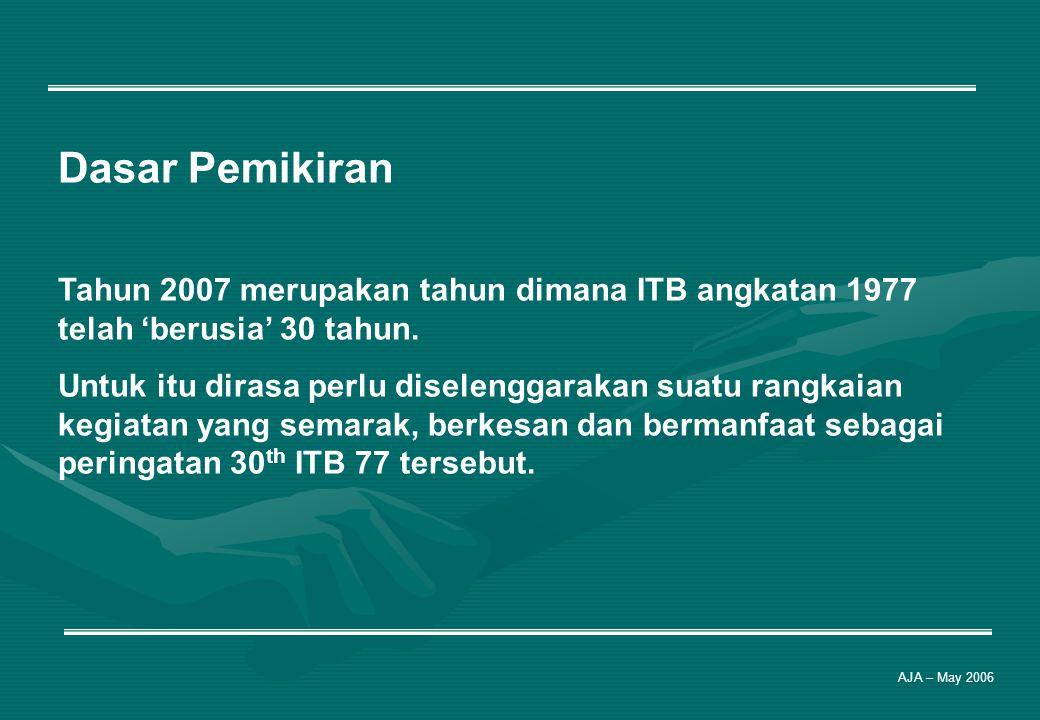 Dasar Pemikiran Tahun 2007 merupakan tahun dimana ITB angkatan 1977 telah 'berusia' 30 tahun.