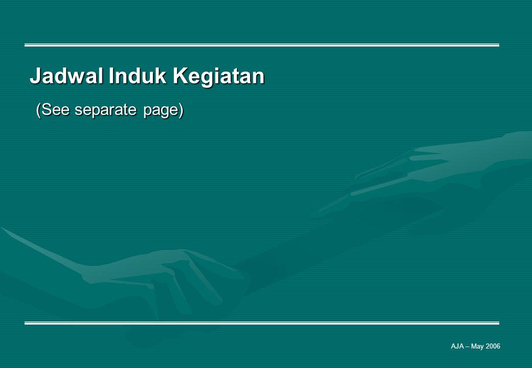 Jadwal Induk Kegiatan (See separate page) AJA – May 2006
