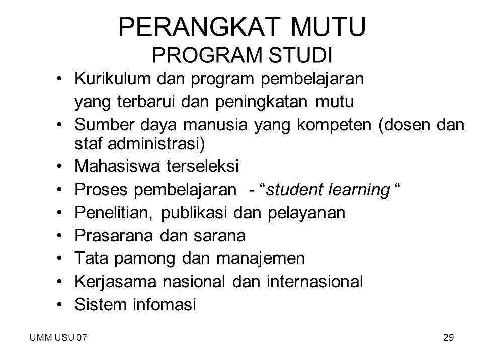 PERANGKAT MUTU PROGRAM STUDI