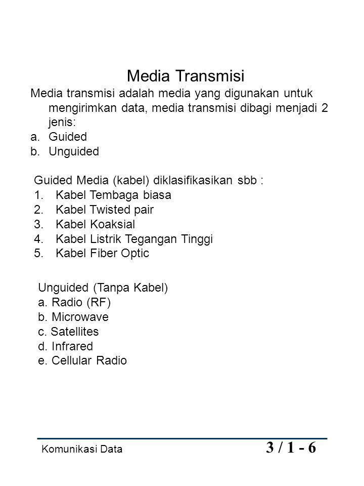 Media Transmisi Media transmisi adalah media yang digunakan untuk mengirimkan data, media transmisi dibagi menjadi 2 jenis: