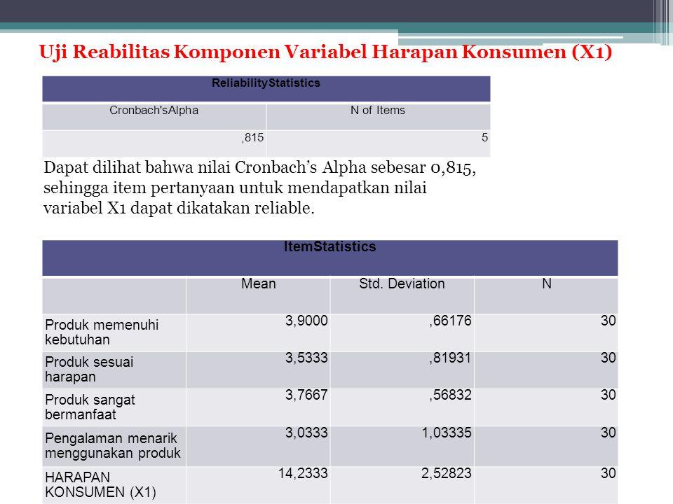 ReliabilityStatistics