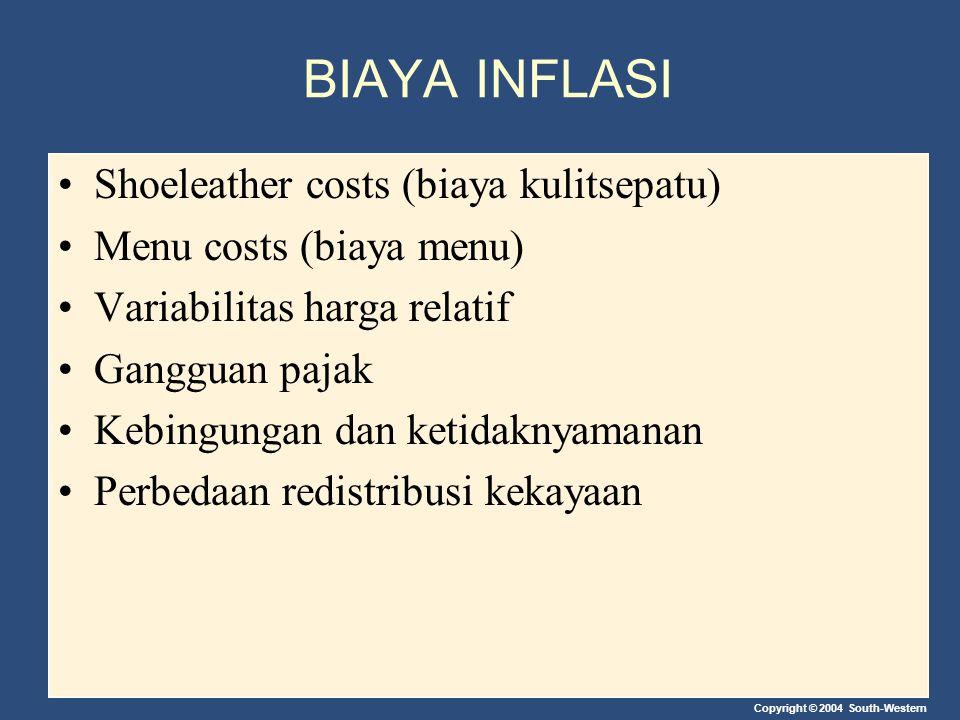 BIAYA INFLASI Shoeleather costs (biaya kulitsepatu)