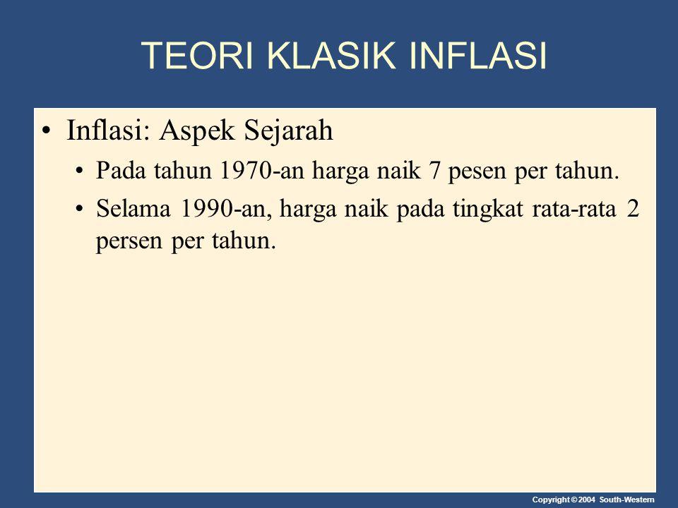 TEORI KLASIK INFLASI Inflasi: Aspek Sejarah