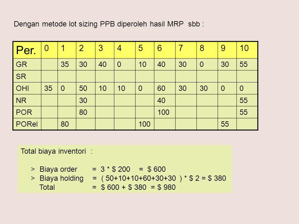 Dengan metode lot sizing PPB diperoleh hasil MRP sbb :