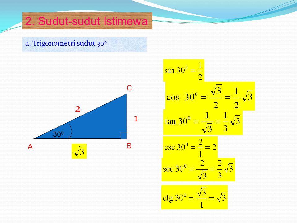 2. Sudut-sudut Istimewa a. Trigonometri sudut 300 B A C 300 2 1