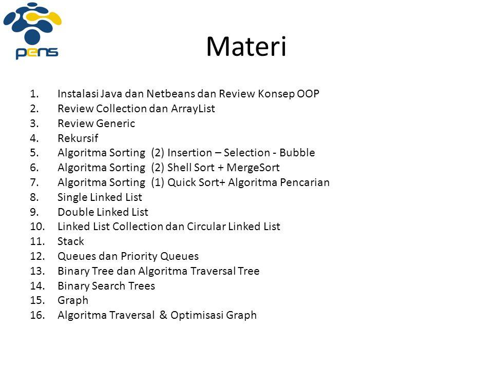 Materi Instalasi Java dan Netbeans dan Review Konsep OOP