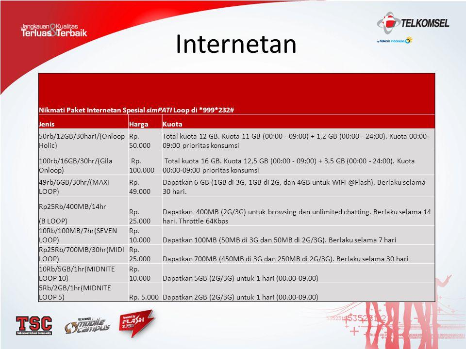 Internetan Nikmati Paket Internetan Spesial simPATI Loop di *999*232#