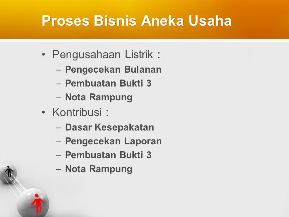 Proses Bisnis Aneka Usaha