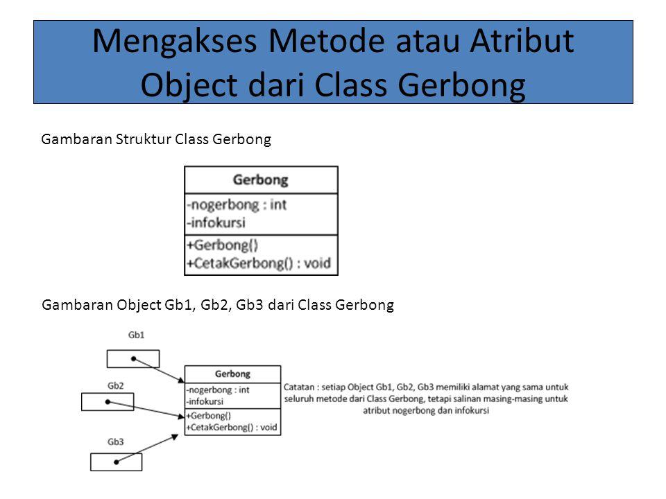Mengakses Metode atau Atribut Object dari Class Gerbong