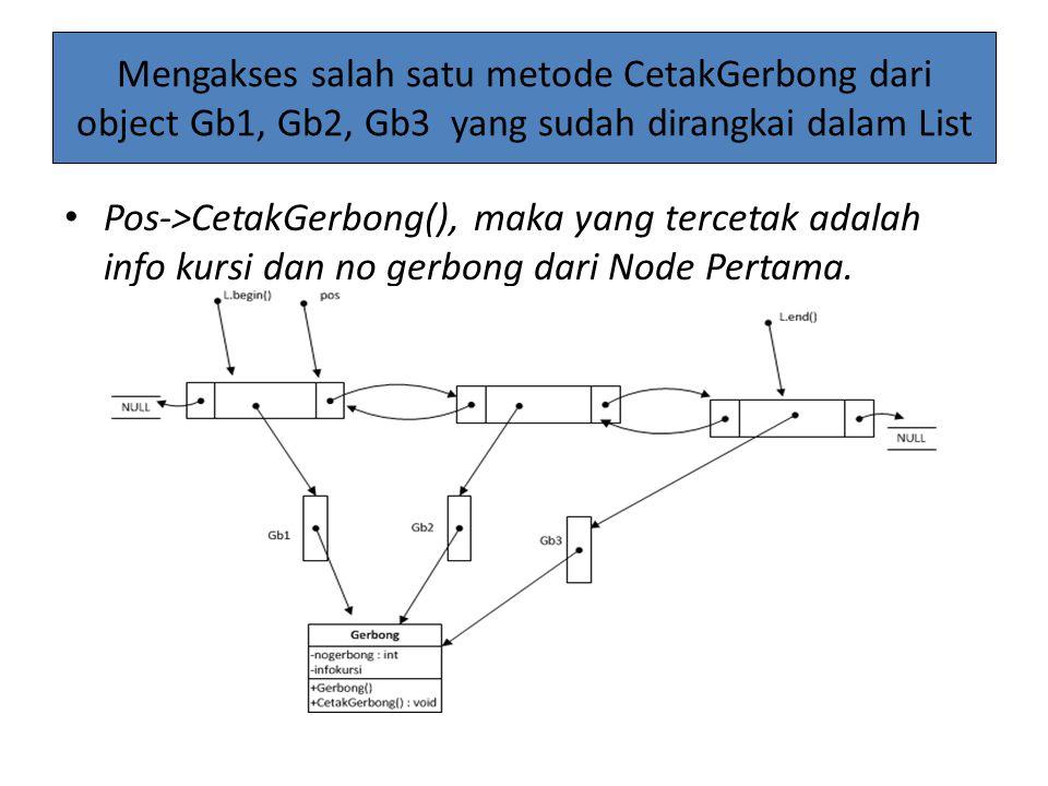 Mengakses salah satu metode CetakGerbong dari object Gb1, Gb2, Gb3 yang sudah dirangkai dalam List