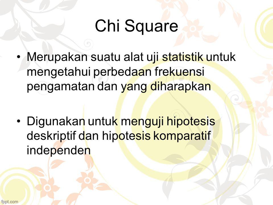 Chi Square Merupakan suatu alat uji statistik untuk mengetahui perbedaan frekuensi pengamatan dan yang diharapkan.