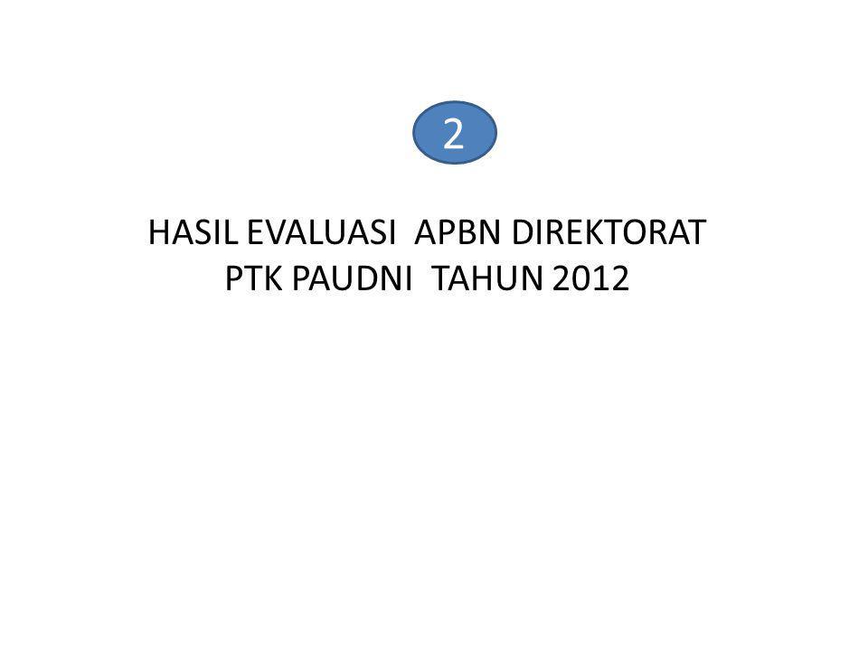 HASIL EVALUASI APBN DIREKTORAT PTK PAUDNI TAHUN 2012