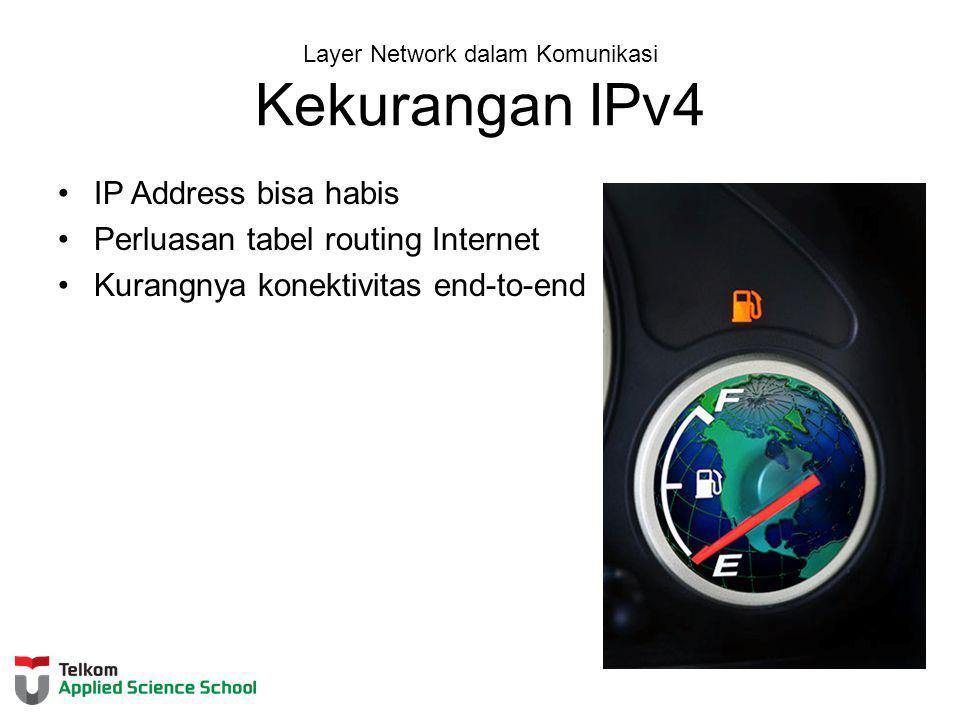 Layer Network dalam Komunikasi Kekurangan IPv4