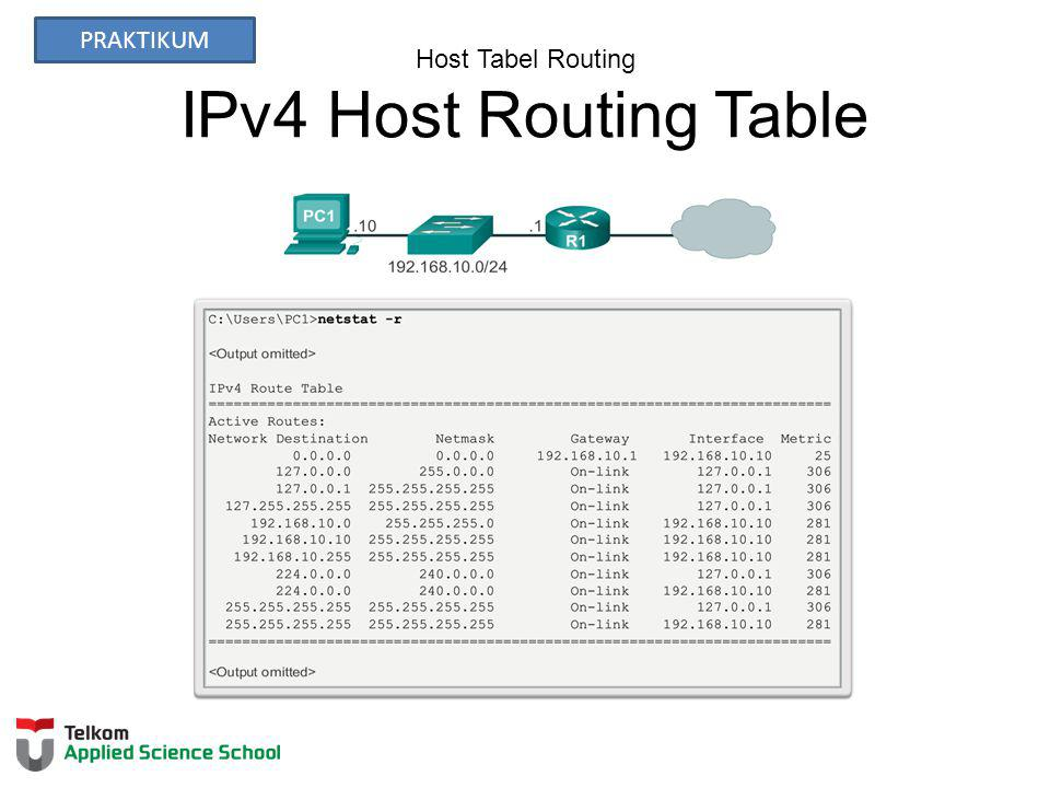 Host Tabel Routing IPv4 Host Routing Table