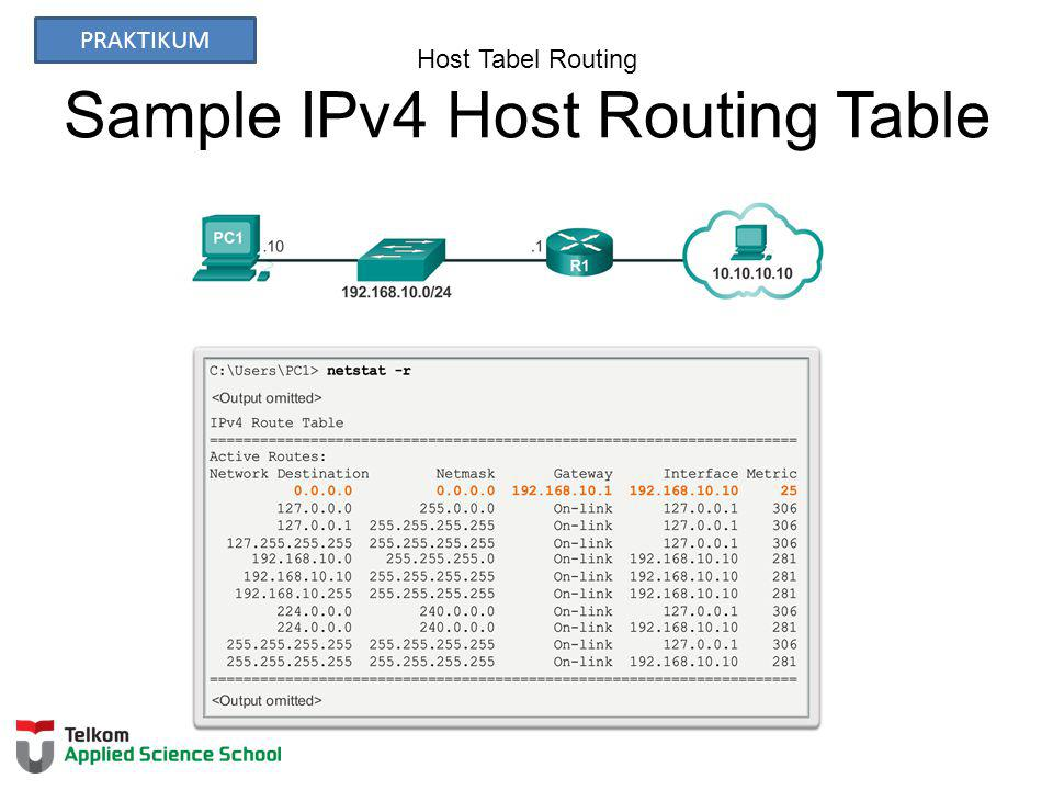 Host Tabel Routing Sample IPv4 Host Routing Table