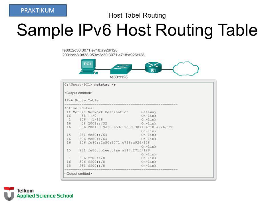 Host Tabel Routing Sample IPv6 Host Routing Table