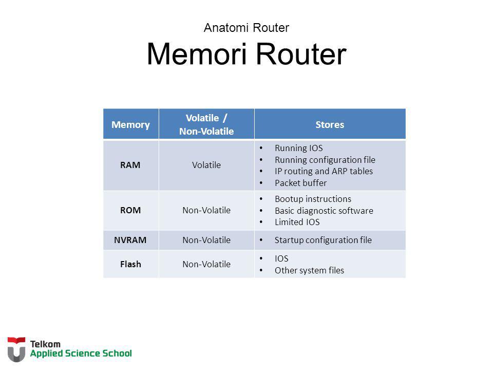 Anatomi Router Memori Router