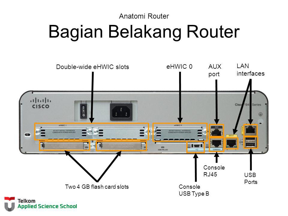 Anatomi Router Bagian Belakang Router