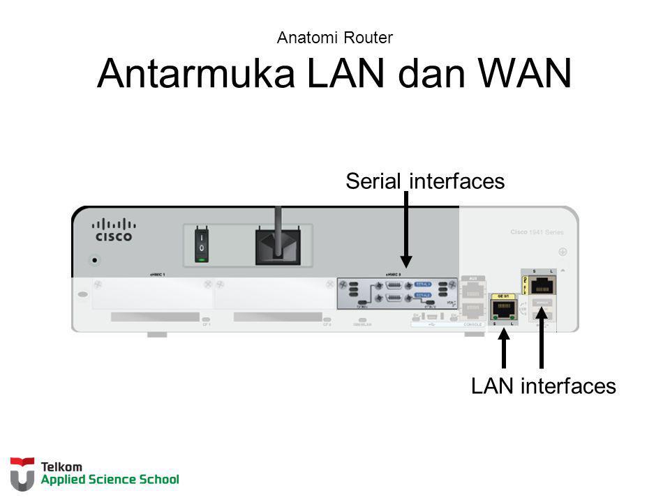 Anatomi Router Antarmuka LAN dan WAN