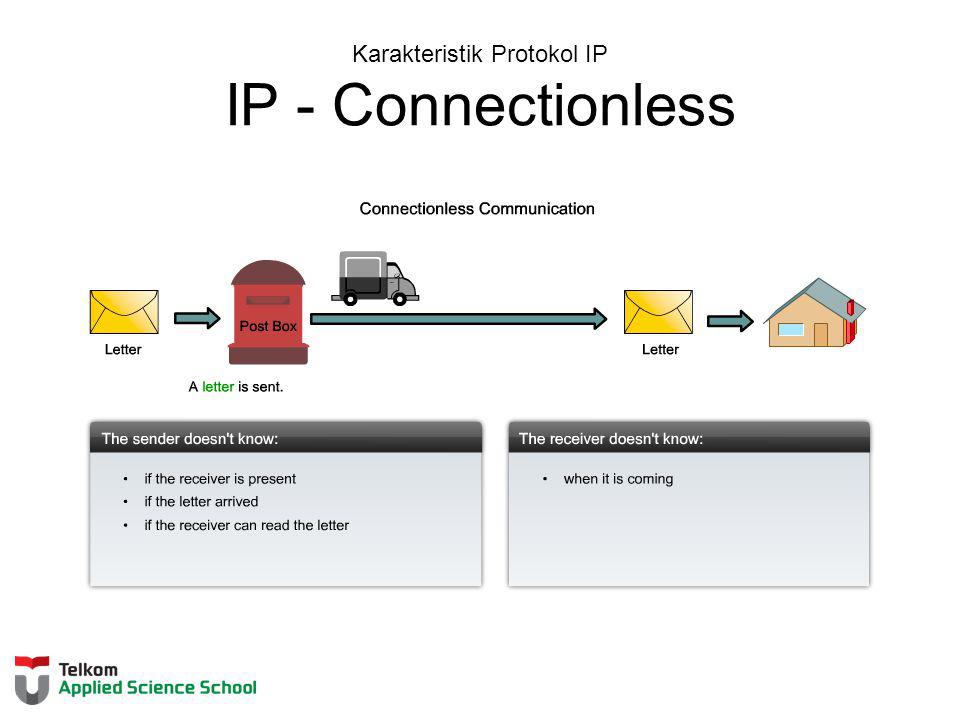 Karakteristik Protokol IP IP - Connectionless