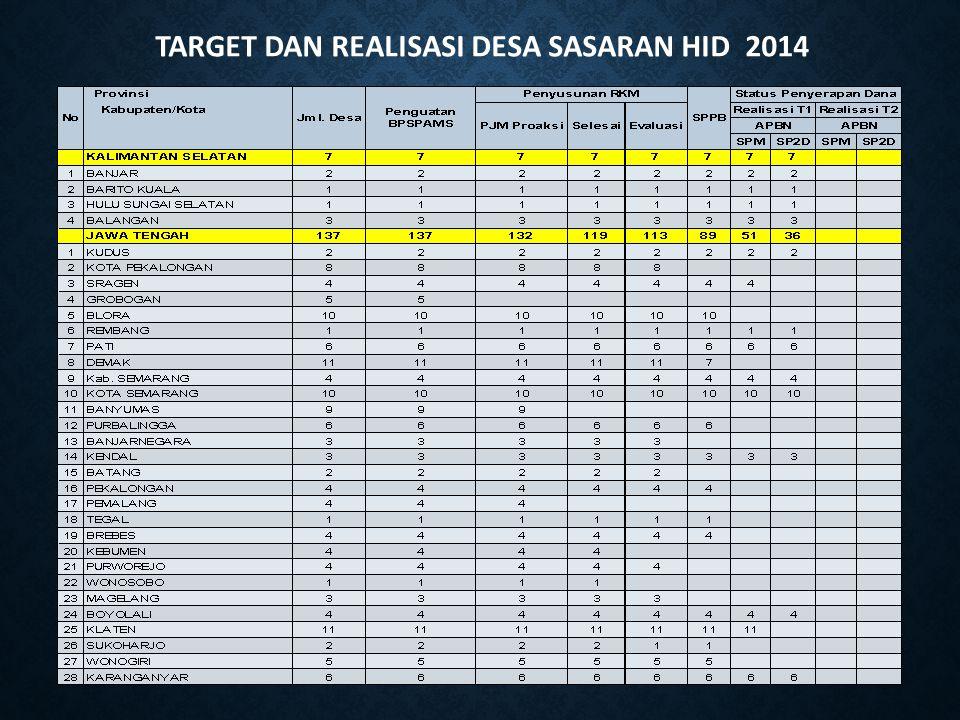 TARGET DAN REALISASI DESA SASARAN HID 2014