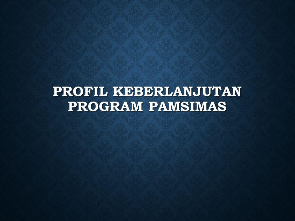 Profil Keberlanjutan program pamsimas